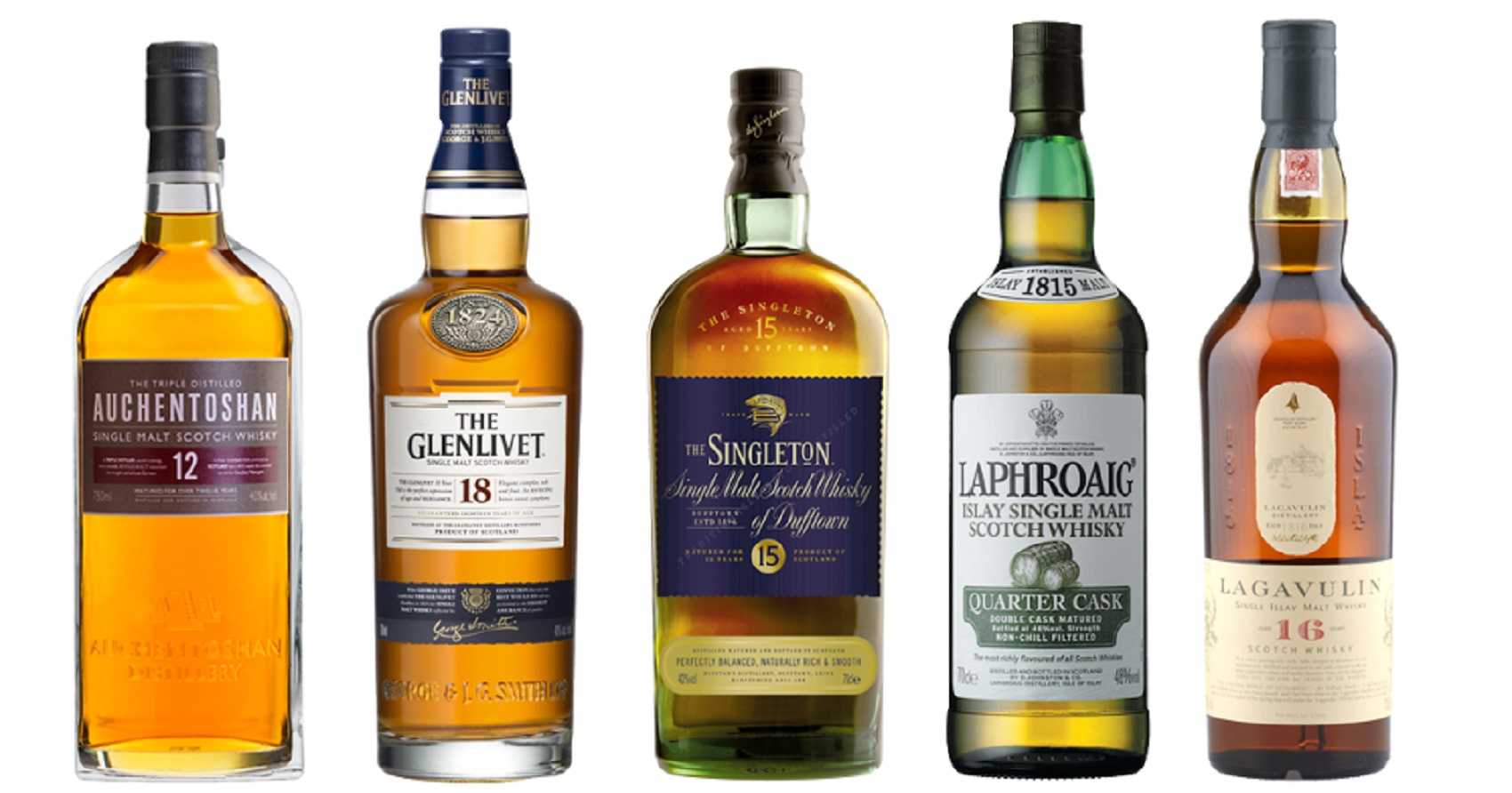 Flaviar, Scotch, Tasting, FactoryTwoFour