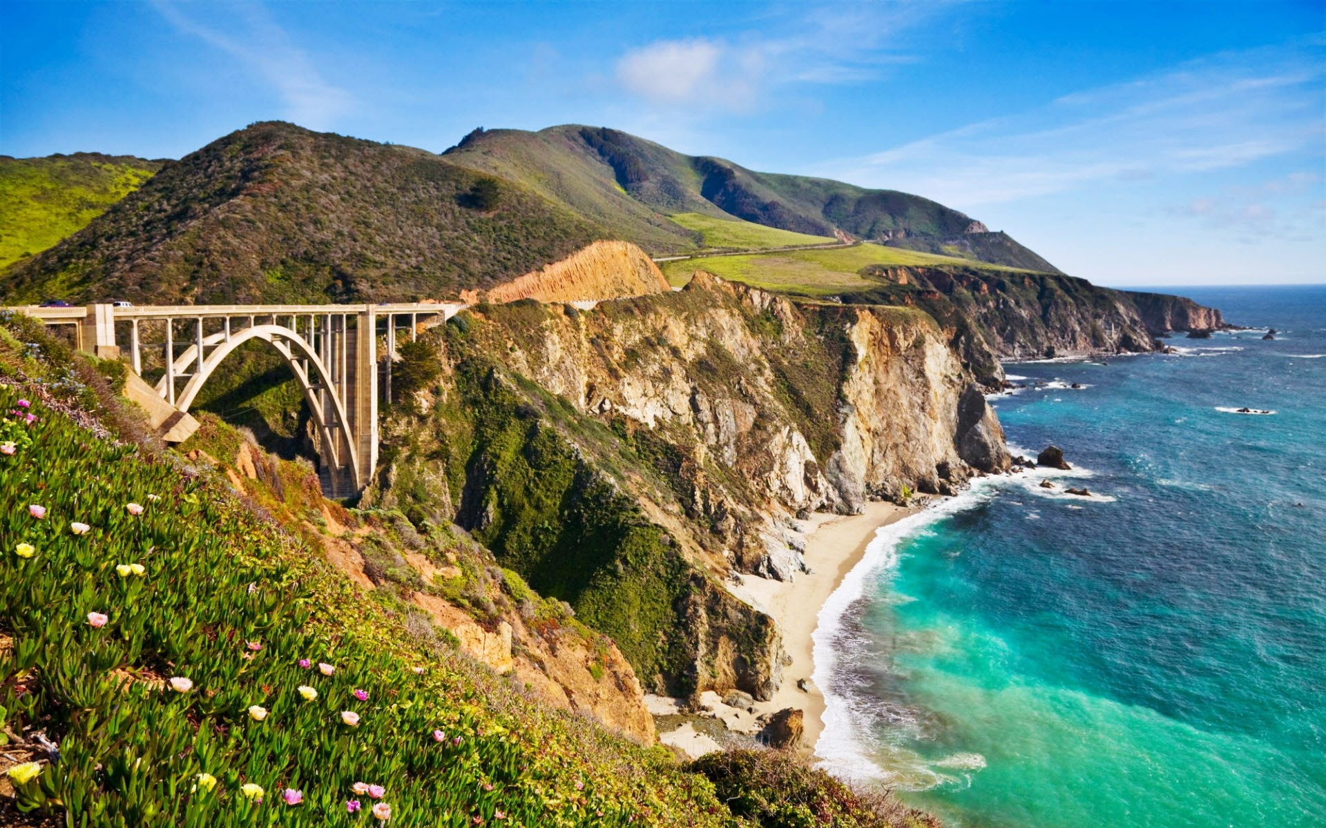 Iconic American Highways